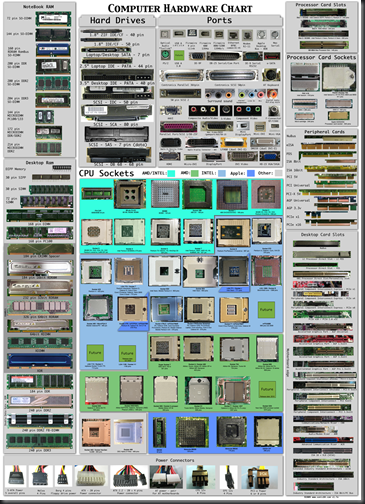 Computer_hardware_poster
